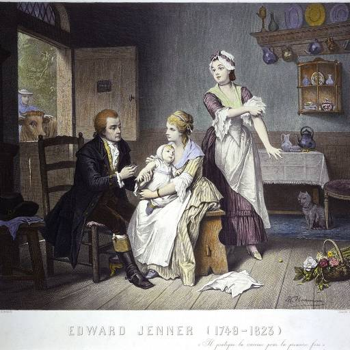 Edward Jenner fez o primeiro teste da vacina contra a Varíola
