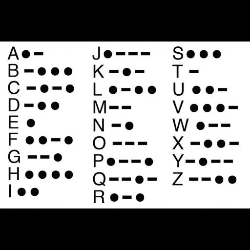 Ocorreram as primeiras experiências oficiais do telégrafo com o Código de Morse